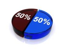 50/50 aufgeteiltes Diagramm Lizenzfreies Stockfoto