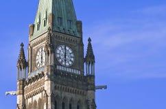6 O'clock Politics Royalty Free Stock Photography