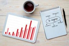 Free 6 Sigma Bar Chart Stock Images - 72547284