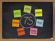 7S model for organizational culture. Analysis and development (skills, staff, strategy, systems, structure, style, shared values) - colorful reminder notes Royalty Free Stock Photography