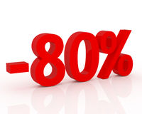 80% discount. Red 3D signs showing 80% discount and clearance royalty free illustration