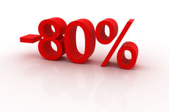80 percent discount. Red sign showing a 80 percent discount Vector Illustration