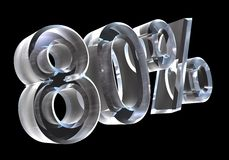 80 percent in glass (3D) Royalty Free Stock Photo