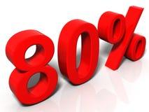 80 por cento Fotografia de Stock Royalty Free