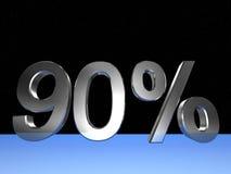 90 procentów Zdjęcia Stock