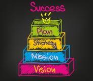 Ação da estratégia da missão da visão Fotografia de Stock Royalty Free