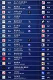 Aéroport de la Chine Changhaï Pudong Image libre de droits
