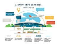 Aéroport plat de vecteur illustration stock