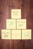 Años Nuevos de resoluciones en la hoja de papel amarilla Imagen de archivo