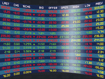 A Display Panel Of Daily Stock Market Royalty Free Stock Images