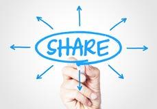 aandeel stock afbeelding