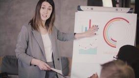 Aantrekkelijke Europese vrouwelijke leider en het inspireren beambten die op het diagram van de verkoopgroei op flipchart richten stock footage