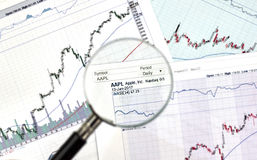 AAPL ticker candlestick graphs Royalty Free Stock Photography