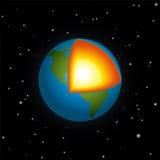 Aarde Binnenkern Royalty-vrije Stock Fotografie