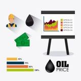 Aardolie en olie de industrie infographic ontwerp Royalty-vrije Stock Afbeelding