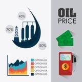 Aardolie en olie de industrie infographic ontwerp Royalty-vrije Stock Foto
