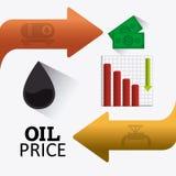 Aardolie en olie industric infographic Stock Fotografie