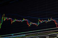 Abajo gráfico del mercado de acción de la tendencia Foto de archivo