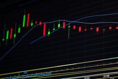 Abajo gráfico del mercado de acción de la tendencia Fotografía de archivo libre de regalías