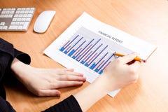 Abbildung der Finanzdiagrammanalyse Lizenzfreie Stockfotografie