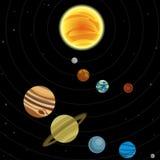 Abbildung des Sonnensystems Stockbilder