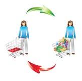Abbildung des Verbrauchs und des Einkaufens Stockbild