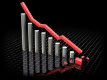 Abbrechende Profite Lizenzfreie Stockfotos