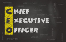 Abbreviation Of Chief Executive Officer. Over Black Chalk Board Royalty Free Stock Image