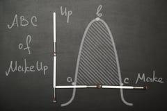 ABC составляет: диаграмма математики с параболой стоковая фотография