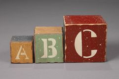 ABC Letter Blocks Royalty Free Stock Photography