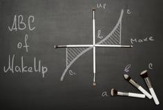 ABC of make up: mathematics chart with parabola. White cosmetic brushes on black background Royalty Free Stock Image