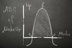 ABC of make up: mathematics chart with parabola. White cosmetic brushes on black background Stock Photography