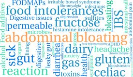 Abdominal Bloating Word Cloud. On a white background Stock Images