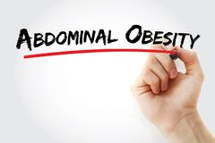 Abdominal Obesity text with marker