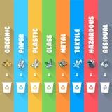 Abfall-Abfallaufbereitungs-Kategorien-Arten auf Streifen lizenzfreie abbildung