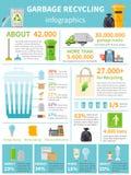 Abfall, der Infographic-Satz aufbereitet lizenzfreie abbildung