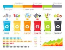 Abfall, der Prozess- und statistisches Diagramm sortiert lizenzfreie abbildung