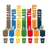 Abfall schreibt Abtrennung mit Wiederverwertungs-Behältern Lizenzfreie Stockfotos