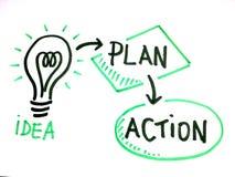 Abgehobener Betrag der Idee, des Planes und der Aktion stockbild