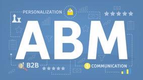 ABM o concepto basado cuenta del márketing personalización libre illustration