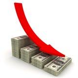 Abnehmender Wert des Dollars. Lizenzfreies Stockfoto