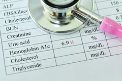 Abnormal high HbA1c test result royalty free stock photo