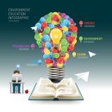 Abra el ejemplo infographic del vector de la bombilla de la educación del libro