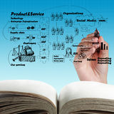 Abra el libro en blanco del proceso de negocio imagenes de archivo