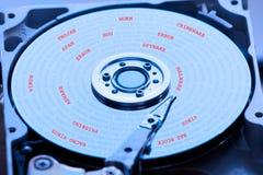 Abra el mecanismo impulsor duro Imagen de archivo libre de regalías