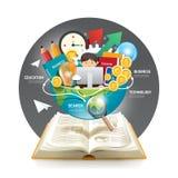 Abra la idea infographic de la innovación del libro en el ejemplo del vector del mundo Imagenes de archivo