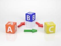 Abreviación - de A a la serie C Letterdices ilustración del vector