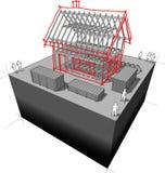 Abrigue a estrutura com esboço da casa destacada sobre ele Foto de Stock