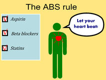 The ABS rule for patients. With heart diseases poster Stock Image