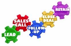 Abschluss-Abkommen der Führungs-Kundenbesuch--weiteren Verfolgung übersetzt Verfahren stock abbildung